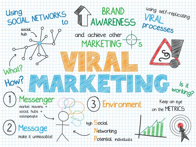 viral-referral-marketing2
